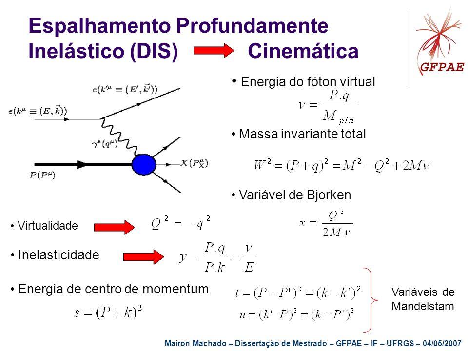 Virtualidade Inelasticidade Energia de centro de momentum Energia do fóton virtual Massa invariante total Variável de Bjorken Espalhamento Profundamen