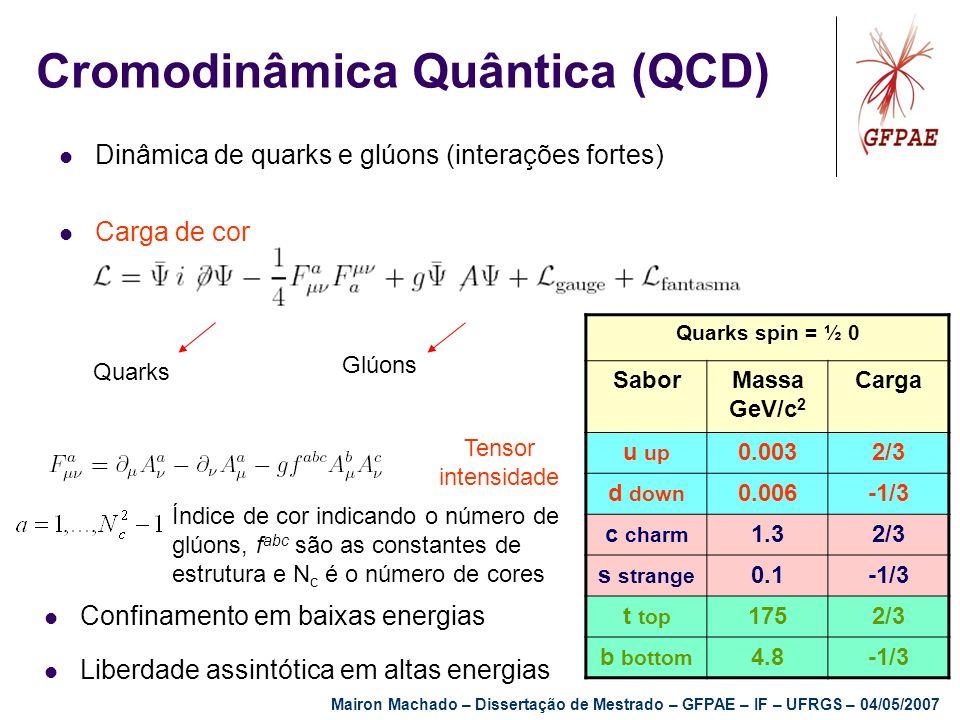 Cromodinâmica Quântica (QCD) Dinâmica de quarks e glúons (interações fortes) Carga de cor Quarks Glúons Confinamento em baixas energias Liberdade assi