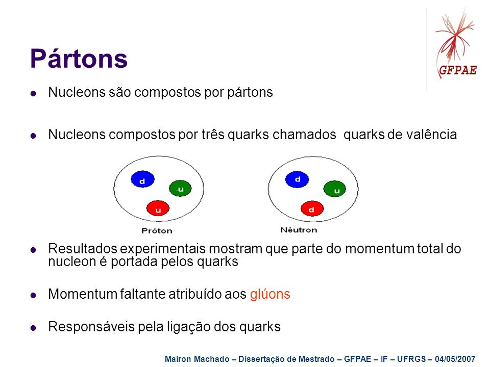 Pártons Nucleons são compostos por pártons Nucleons compostos por três quarks chamados quarks de valência Resultados experimentais mostram que parte d