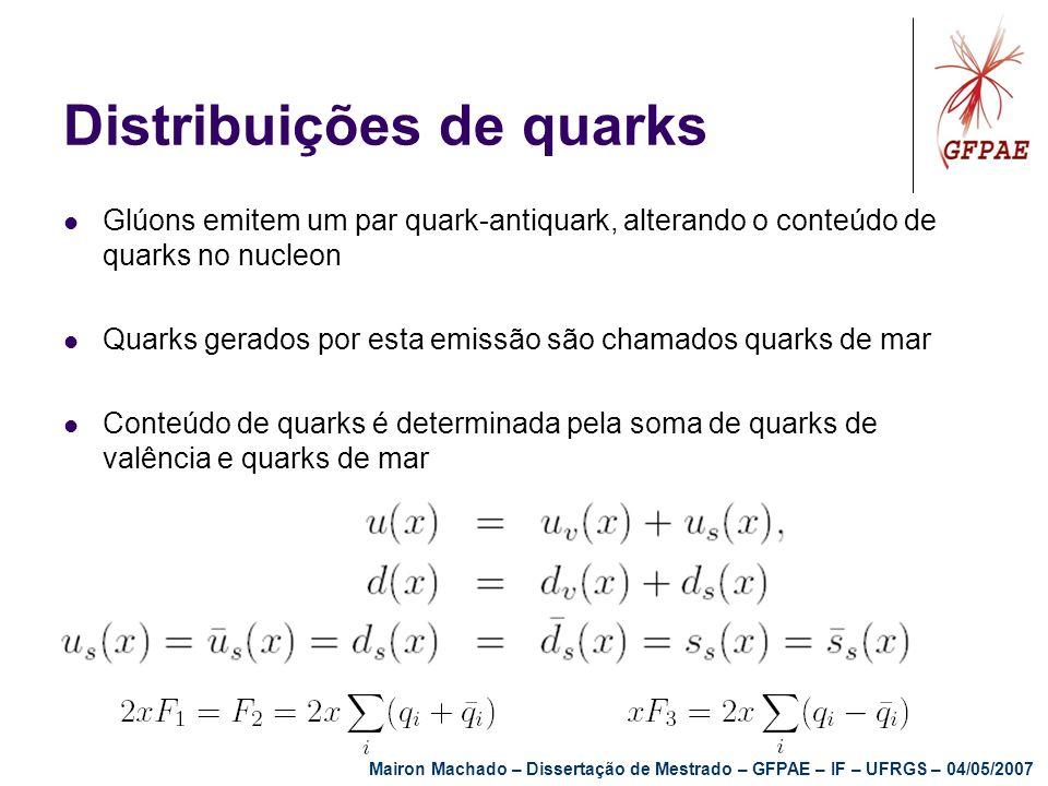Distribuições de quarks Glúons emitem um par quark-antiquark, alterando o conteúdo de quarks no nucleon Quarks gerados por esta emissão são chamados q