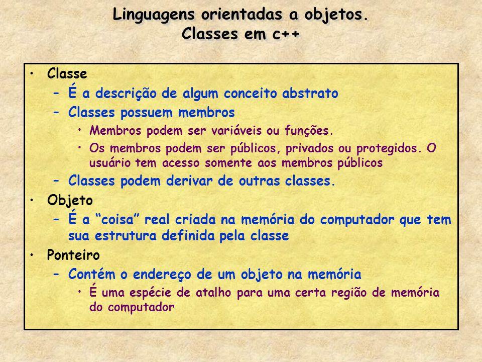 Linguagens orientadas a objetos. Classes em c++ Classe –É a descrição de algum conceito abstrato –Classes possuem membros Membros podem ser variáveis