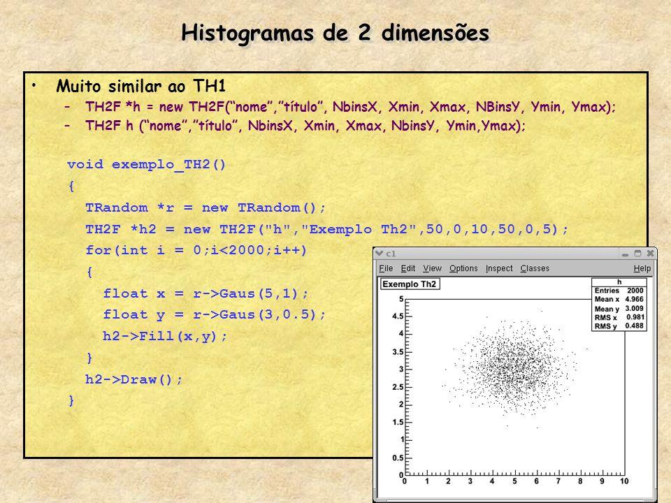 Histogramas de 2 dimensões Muito similar ao TH1 –TH2F *h = new TH2F(nome,título, NbinsX, Xmin, Xmax, NBinsY, Ymin, Ymax); –TH2F h (nome,título, NbinsX
