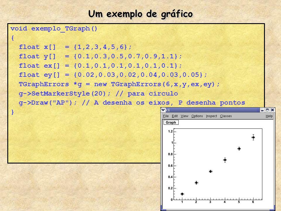 Um exemplo de gráfico void exemplo_TGraph() { float x[] = {1,2,3,4,5,6}; float y[] = {0.1,0.3,0.5,0.7,0.9,1.1}; float ex[] = {0.1,0.1,0.1,0.1,0.1,0.1}