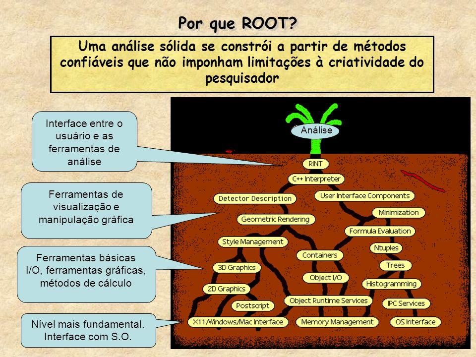 Por que ROOT? Uma análise sólida se constrói a partir de métodos confiáveis que não imponham limitações à criatividade do pesquisador Análise Nível ma