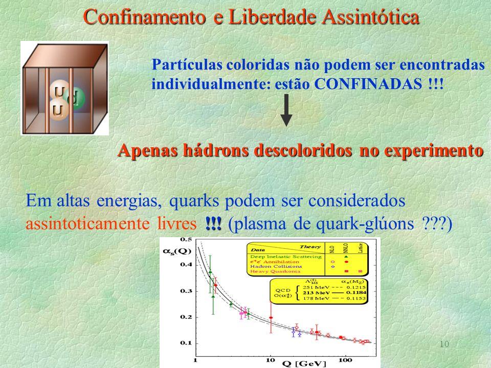 Magno V. T Machado, GFPAE/2002. I Mostra de Pós-Graduação, IF- UFRGS. 9 Cargas de Cor Quarks próximos trocam glúons, ficandos ligados Hádrons são desc