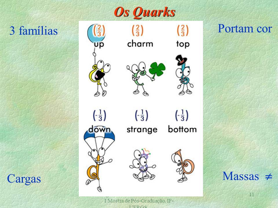 Magno V. T Machado, GFPAE/2002. I Mostra de Pós-Graduação, IF- UFRGS. 10 Confinamento e Liberdade Assintótica Partículas coloridas não podem ser encon