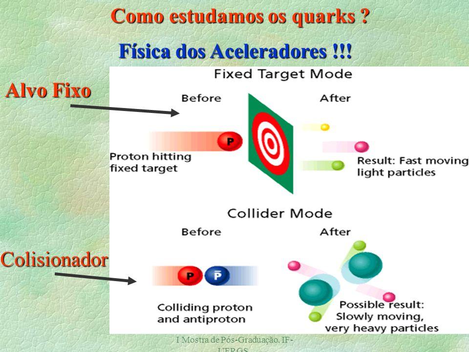 Magno V. T Machado, GFPAE/2002. I Mostra de Pós-Graduação, IF- UFRGS. 11 Os Quarks 3 famílias Cargas Portam cor Massas