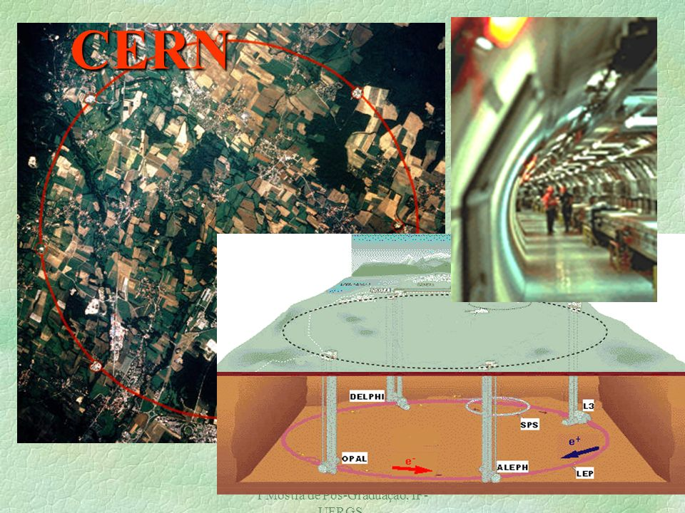 Magno V. T Machado, GFPAE/2002. I Mostra de Pós-Graduação, IF- UFRGS. 13 Principais Aceleradores CERN CERN: na Suíça-França, reações pp, NN, e + e- DE