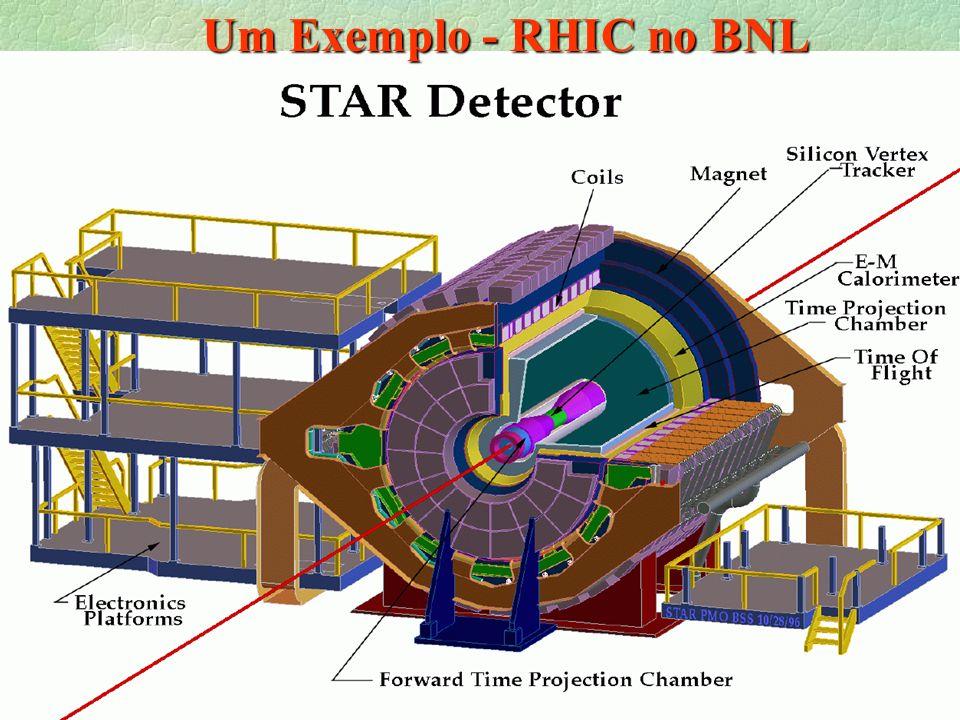 Magno V. T Machado, GFPAE/2002. I Mostra de Pós-Graduação, IF- UFRGS. 14 CERN