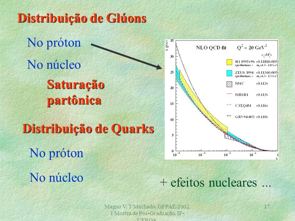 Magno V. T Machado, GFPAE/2002. I Mostra de Pós-Graduação, IF- UFRGS. 16 No que estamos envolvidos no GFPAE/IF-UFRGS ? Coordenadora, 4 doutorandos, 1