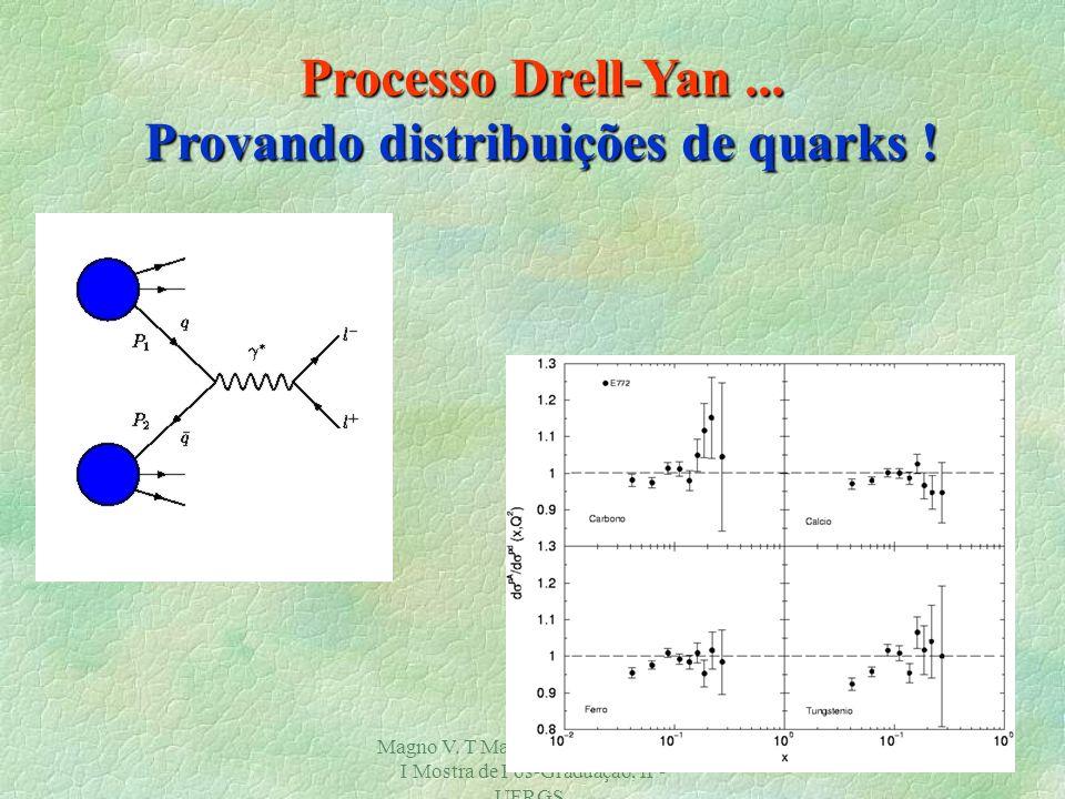 Magno V. T Machado, GFPAE/2002. I Mostra de Pós-Graduação, IF- UFRGS. 18 Física do Pomeron (troca nº quânticos do vácuo!) Eventos difrativos em HERA