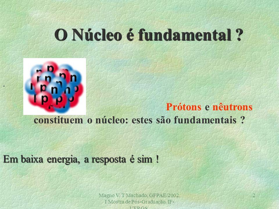 Magno V. T Machado, GFPAE/2002. I Mostra de Pós-Graduação, IF- UFRGS. 1 Explorando Partículas e Interações em Altas Energias GFPAE/IF-UFRGS http://www
