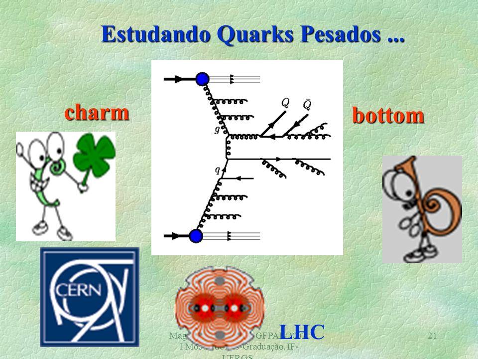 Magno V. T Machado, GFPAE/2002. I Mostra de Pós-Graduação, IF- UFRGS. 20 Estudando Plasma de Quarks e Glúons... simulando um Big-Bang em miniatura ! R