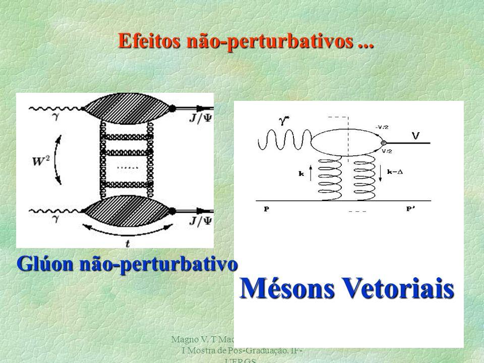 Magno V. T Machado, GFPAE/2002. I Mostra de Pós-Graduação, IF- UFRGS. 21 Estudando Quarks Pesados... charm bottom LHC
