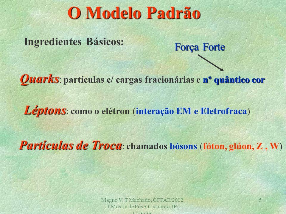 Magno V. T Machado, GFPAE/2002. I Mostra de Pós-Graduação, IF- UFRGS. 4 Escalas de Distâncias Fração do Átomo Em Metros
