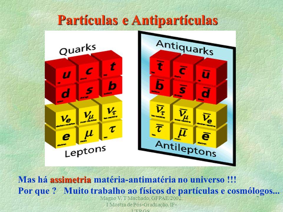 Magno V. T Machado, GFPAE/2002. I Mostra de Pós-Graduação, IF- UFRGS. 6 QUARKS LÉPTONS BÓSONS