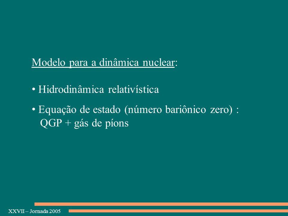 XXVII – Jornada 2005 Modelo para a dinâmica nuclear: Hidrodinâmica relativística Equação de estado (número bariônico zero) : QGP + gás de píons