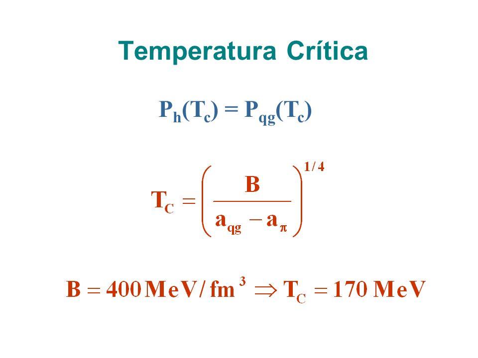 Temperatura Crítica P h (T c ) = P qg (T c )