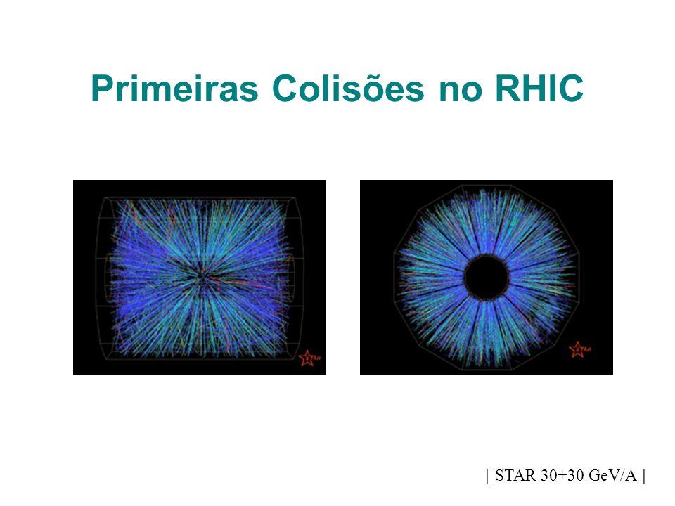 [ STAR 30+30 GeV/A ] Primeiras Colisões no RHIC