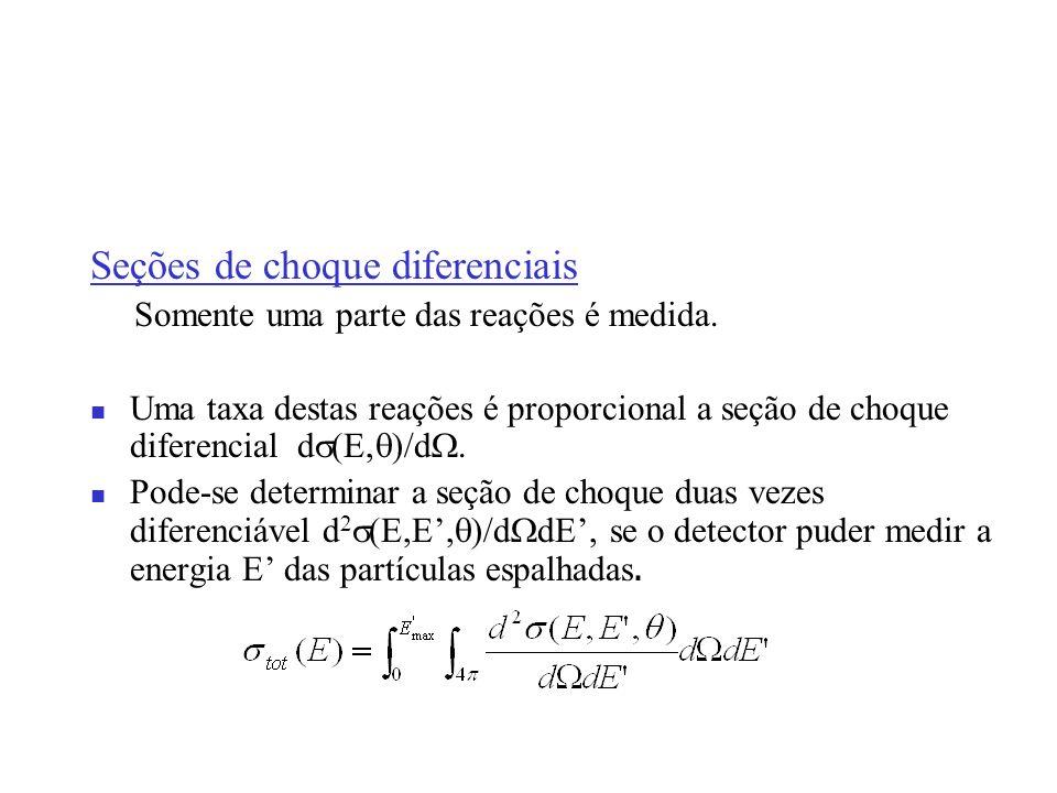 Seções de choque diferenciais Somente uma parte das reações é medida. Uma taxa destas reações é proporcional a seção de choque diferencial d (E, )/d.