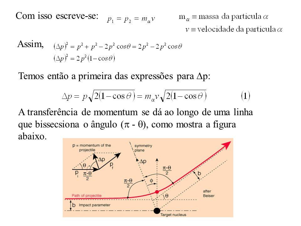 Temos então a primeira das expressões para p: A transferência de momentum se dá ao longo de uma linha que bissecsiona o ângulo ( - ), como mostra a fi