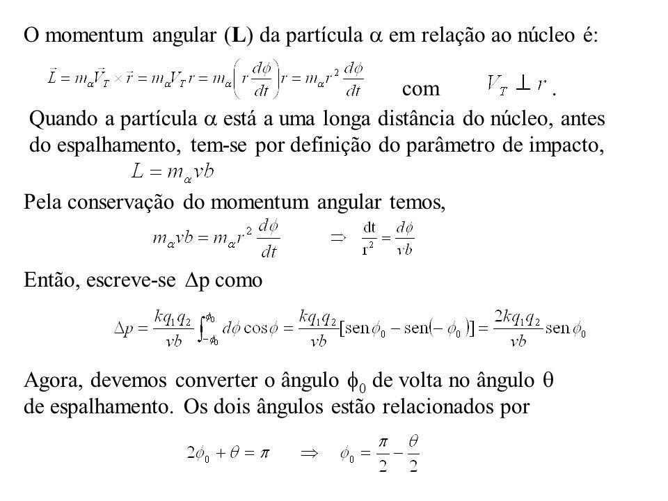 Agora, devemos converter o ângulo 0 de volta no ângulo de espalhamento. Os dois ângulos estão relacionados por O momentum angular (L) da partícula em