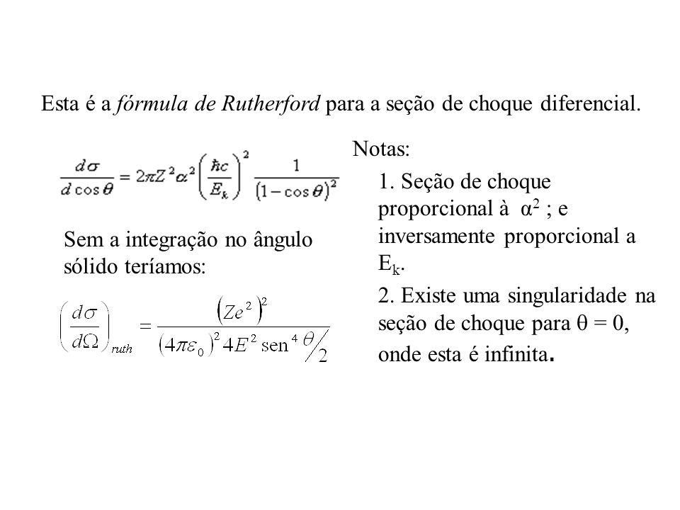 Notas: 1. Seção de choque proporcional à α 2 ; e inversamente proporcional a E k. 2. Existe uma singularidade na seção de choque para = 0, onde esta é