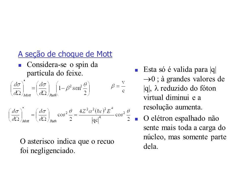 A seção de choque de Mott Considera-se o spin da partícula do feixe. Esta só é valida para |q| 0 ; à grandes valores de |q|, reduzido do fóton virtual