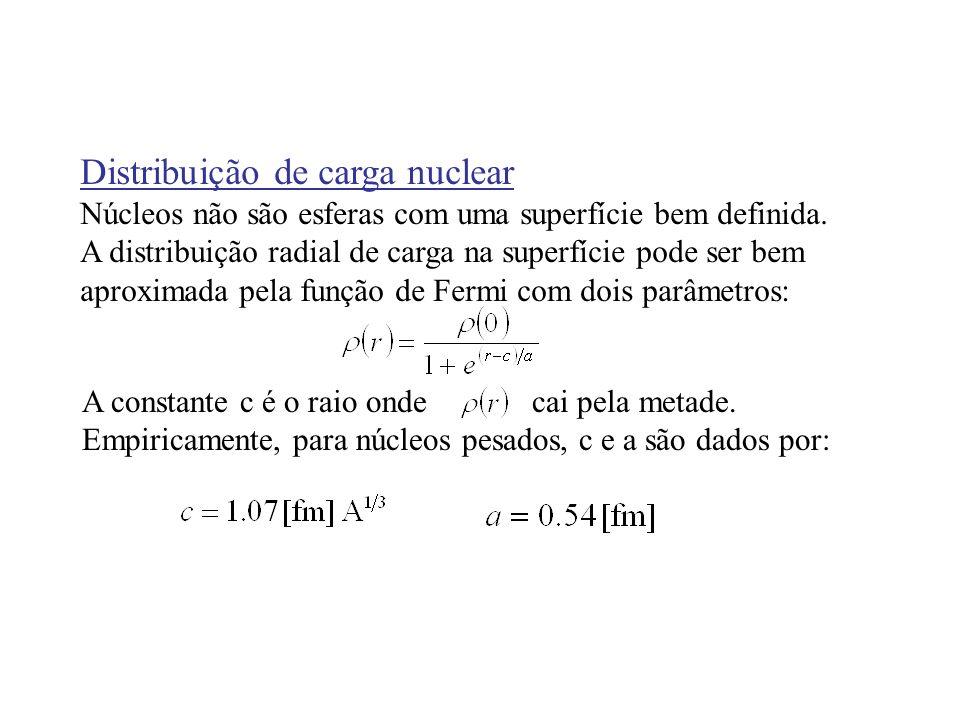 Distribuição de carga nuclear Núcleos não são esferas com uma superfície bem definida. A distribuição radial de carga na superfície pode ser bem aprox