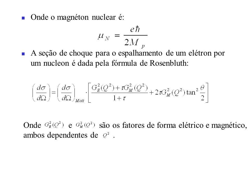 Onde o magnéton nuclear é: A seção de choque para o espalhamento de um elétron por um nucleon é dada pela fórmula de Rosenbluth: Onde e são os fatores