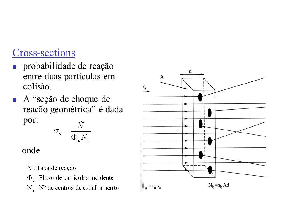 Cross-sections probabilidade de reação entre duas partículas em colisão. A seção de choque de reação geométrica é dada por: onde