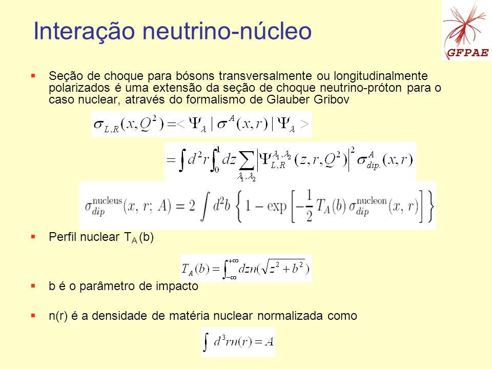Interação neutrino-núcleo Seção de choque para bósons transversalmente ou longitudinalmente polarizados é uma extensão da seção de choque neutrino-pró