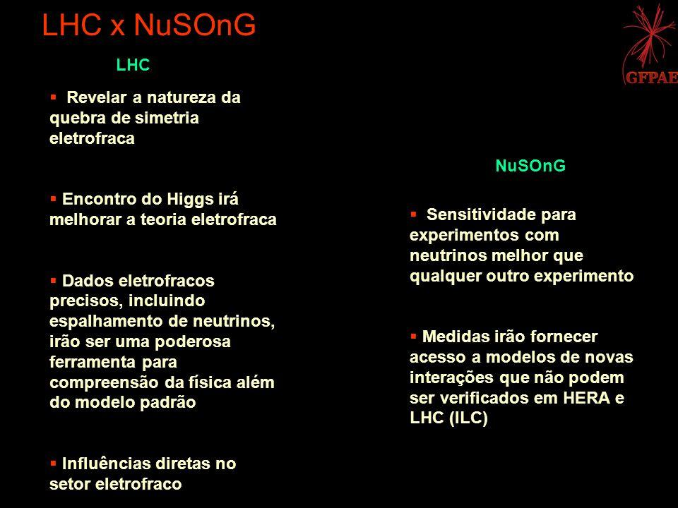 LHC x NuSOnG Revelar a natureza da quebra de simetria eletrofraca Encontro do Higgs irá melhorar a teoria eletrofraca Dados eletrofracos precisos, inc