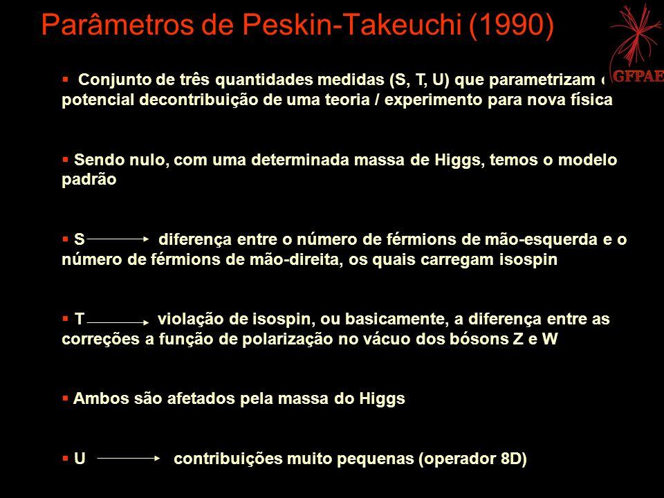Parâmetros de Peskin-Takeuchi (1990) Conjunto de três quantidades medidas (S, T, U) que parametrizam o potencial decontribuição de uma teoria / experi