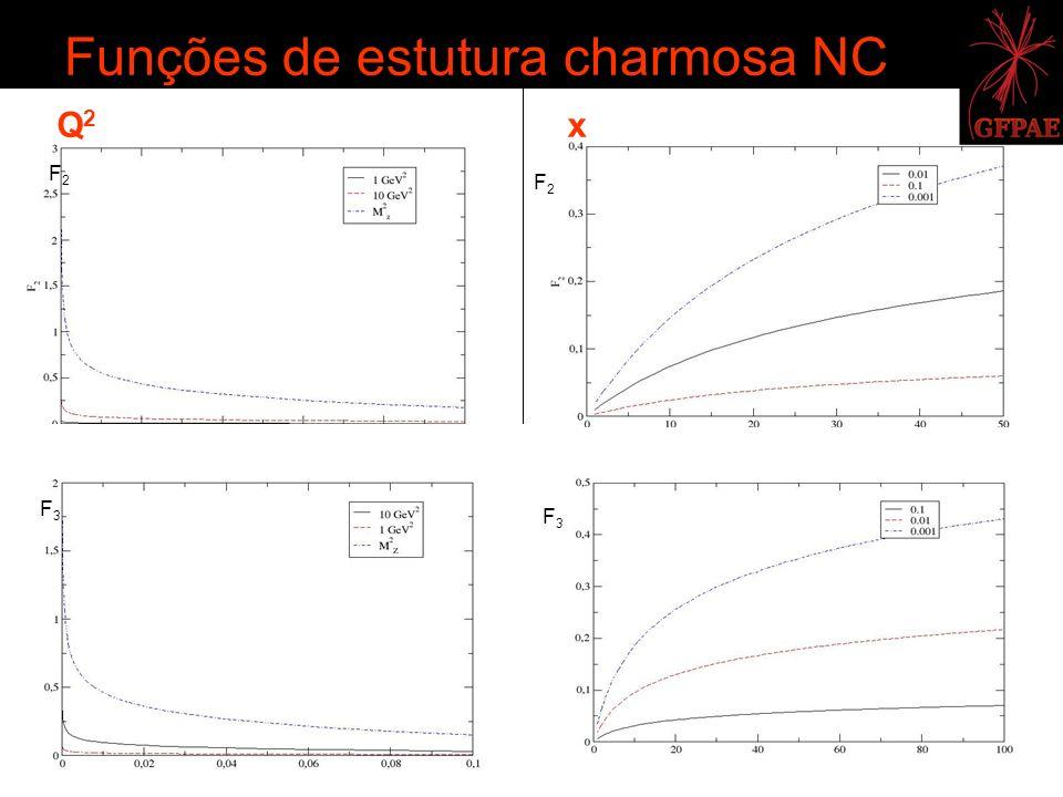 Funções de estutura charmosa NC Q2Q2 x F2F2 F3F3 F2F2 F3F3