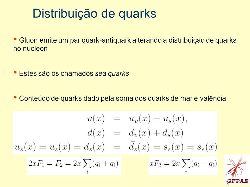Distribuição de quarks Gluon emite um par quark-antiquark alterando a distribuição de quarks no nucleon Estes são os chamados sea quarks Conteúdo de q