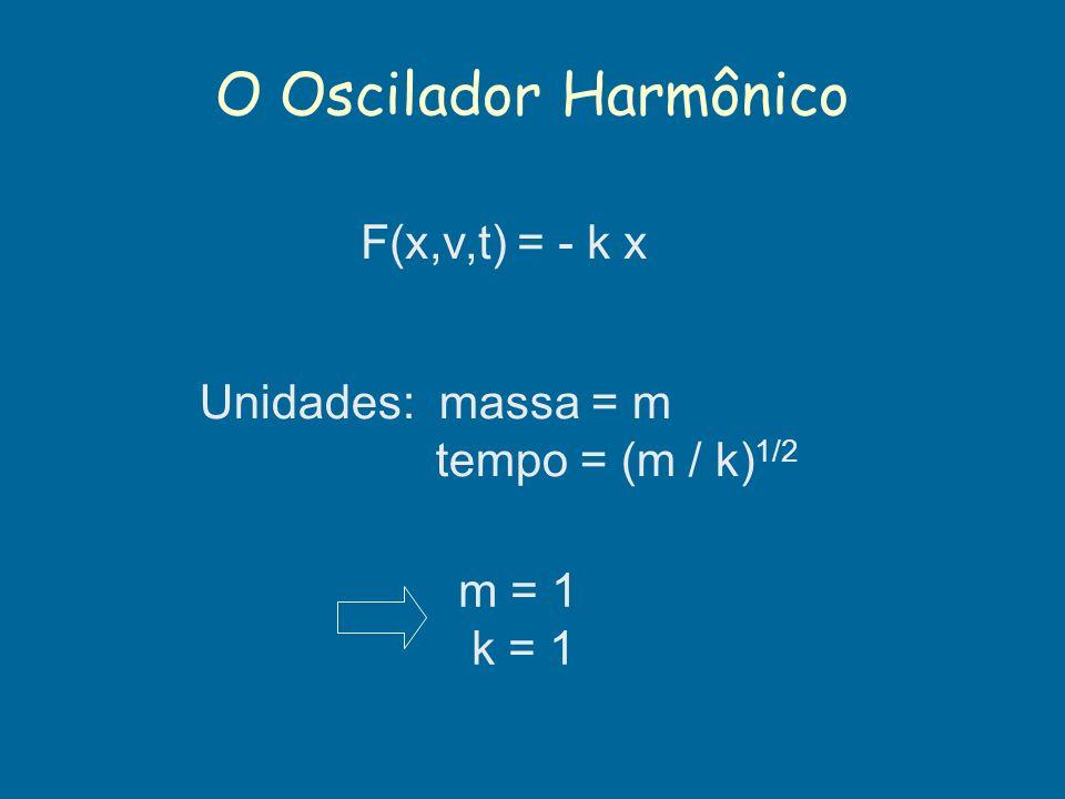 O Oscilador Harmônico F(x,v,t) = - k x Unidades: massa = m tempo = (m / k) 1/2 m = 1 k = 1