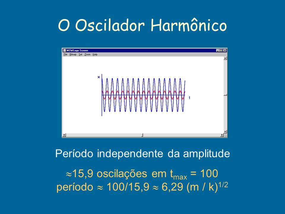 O Oscilador Harmônico 15,9 oscilações em t max = 100 período 100/15,9 6,29 (m / k) 1/2 Período independente da amplitude