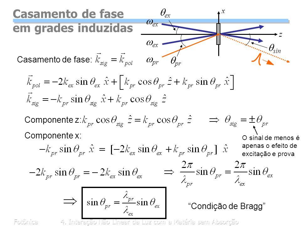Fotônica4. Interação Não Linear da Luz com a Matéria sem Absorção Casamento de fase em grades induzidas Casamento de fase: Componente z: Componente x: