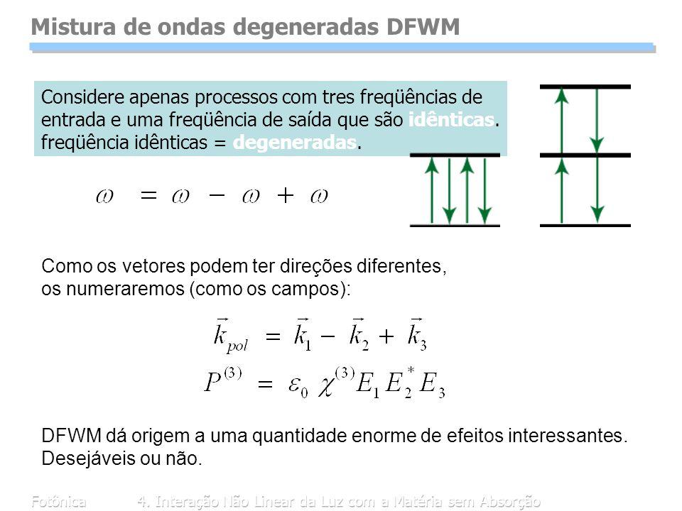 Fotônica4. Interação Não Linear da Luz com a Matéria sem Absorção Mistura de ondas degeneradas DFWM Considere apenas processos com tres freqüências de
