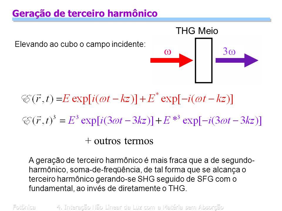 Fotônica4. Interação Não Linear da Luz com a Matéria sem Absorção 3 THG Meio Geração de terceiro harmônico Elevando ao cubo o campo incidente: + outro