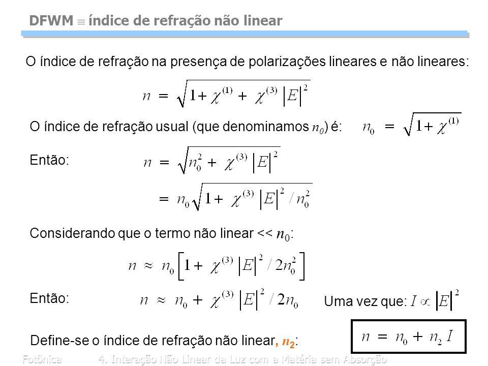 Fotônica4. Interação Não Linear da Luz com a Matéria sem Absorção DFWM índice de refração não linear Define-se o índice de refração não linear, n 2 :