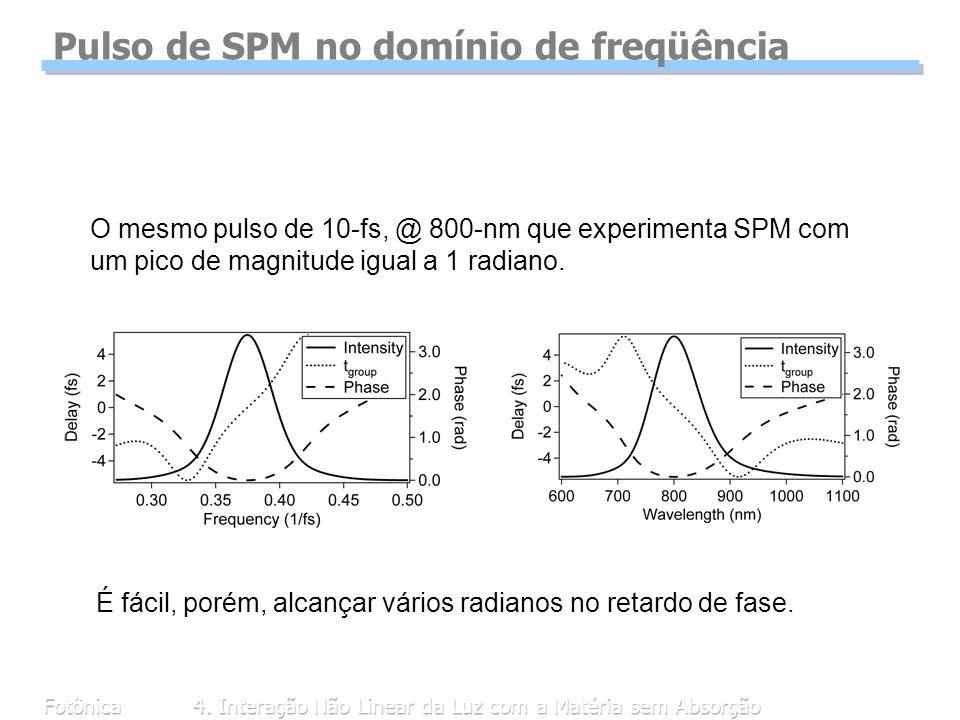 Fotônica4. Interação Não Linear da Luz com a Matéria sem Absorção Pulso de SPM no domínio de freqüência É fácil, porém, alcançar vários radianos no re