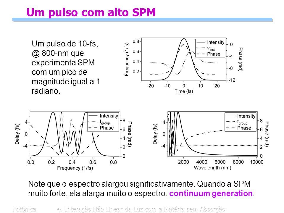 Fotônica4. Interação Não Linear da Luz com a Matéria sem Absorção Um pulso com alto SPM Note que o espectro alargou significativamente. Quando a SPM m