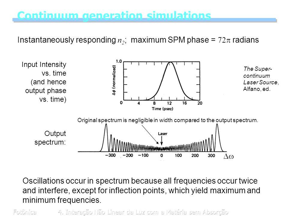Fotônica4. Interação Não Linear da Luz com a Matéria sem Absorção Continuum generation simulations Input Intensity vs. time (and hence output phase vs