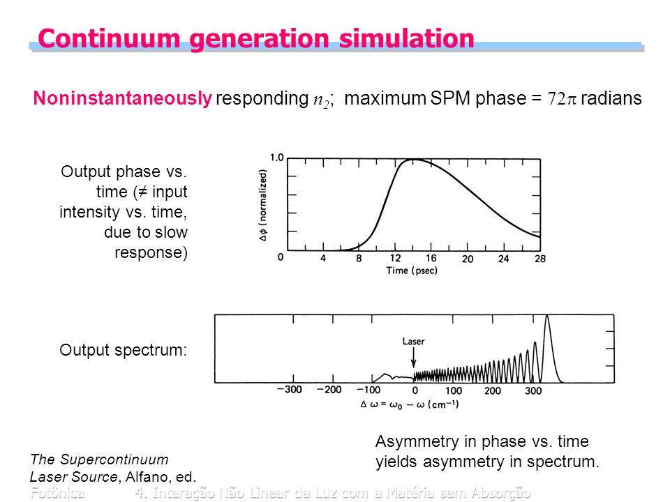 Fotônica4. Interação Não Linear da Luz com a Matéria sem Absorção Continuum generation simulation Output phase vs. time ( input intensity vs. time, du