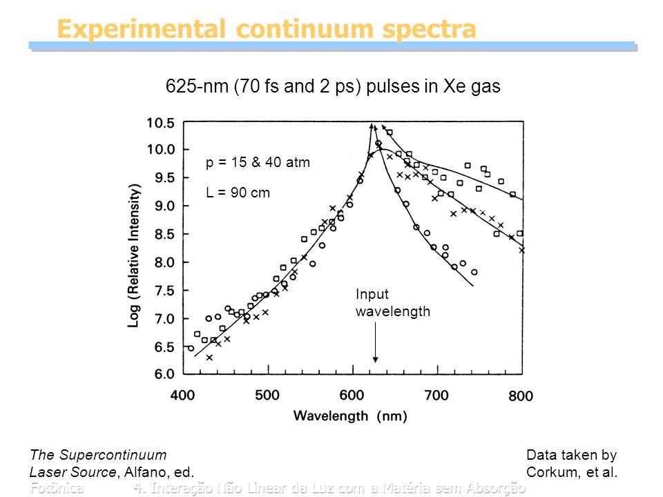 Fotônica4. Interação Não Linear da Luz com a Matéria sem Absorção Experimental continuum spectra Input wavelength 625-nm (70 fs and 2 ps) pulses in Xe