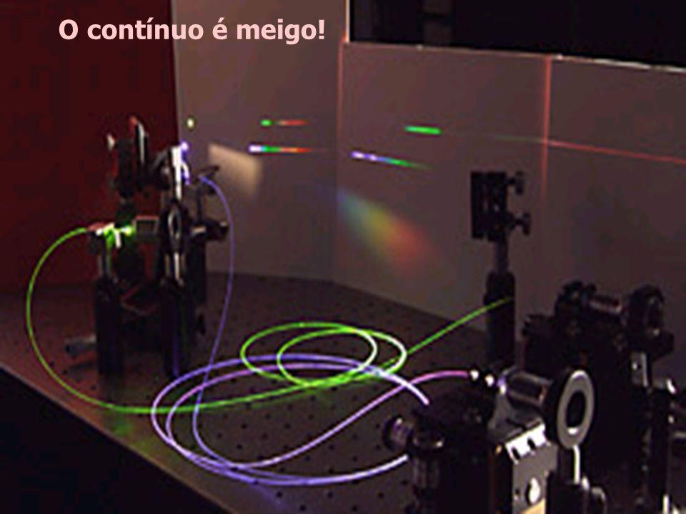 Fotônica4. Interação Não Linear da Luz com a Matéria sem Absorção O contínuo é meigo!