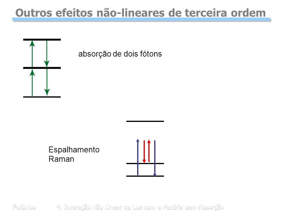 Fotônica4. Interação Não Linear da Luz com a Matéria sem Absorção Outros efeitos não-lineares de terceira ordem Espalhamento Raman absorção de dois fó
