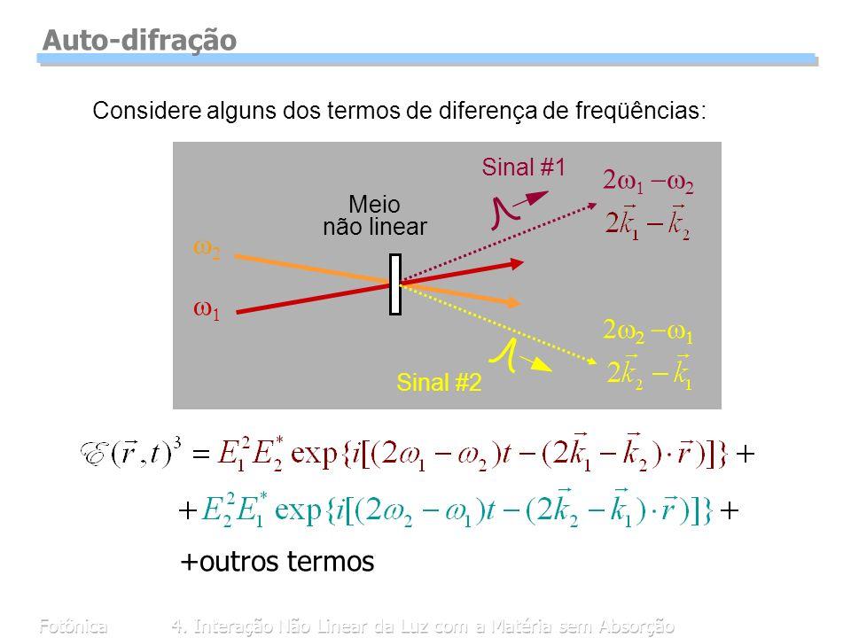 Fotônica4. Interação Não Linear da Luz com a Matéria sem Absorção Fibras ópticas micro-estruturadas